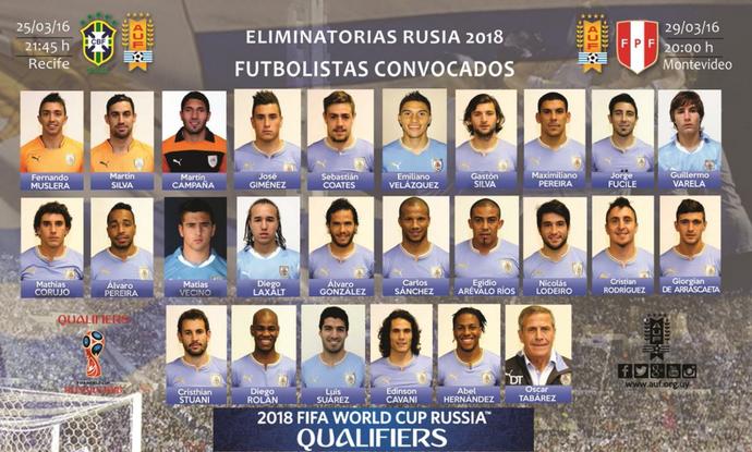 Martín Silva é um dos três goleiros convocados para pegar o Brasil e o Peru, pelas eliminatórias (Foto: Reprodução / AUF)