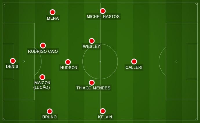 São Paulo escalado no 4-1-4-1 para enfrentar o Toluca, pelas oitavas da Libertadores