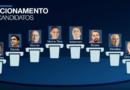 Primeiro debate da eleição 2018 reúne 8 presidenciáveis por mais de 3 horas na TV Band